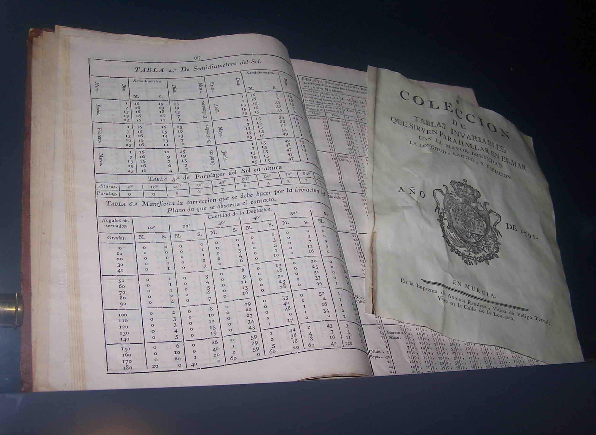 Colección Tablas Invariables 1791