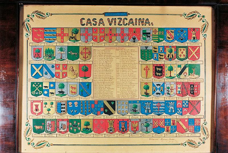 """""""Casa Vizcaina. Corregidores de Vizcaya entre 1735 y 1867"""""""