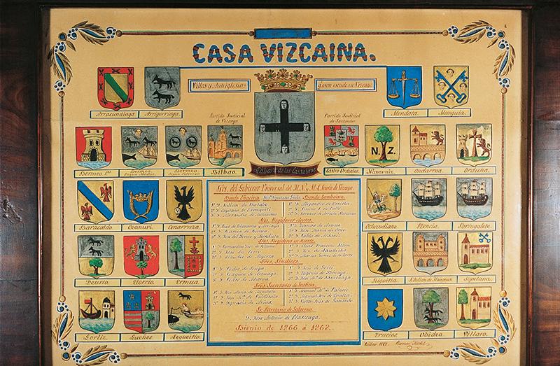 """""""Casa Vizcaina. Miembros del Gobierno Universal del Señorío en el bienio 1866-1868"""""""
