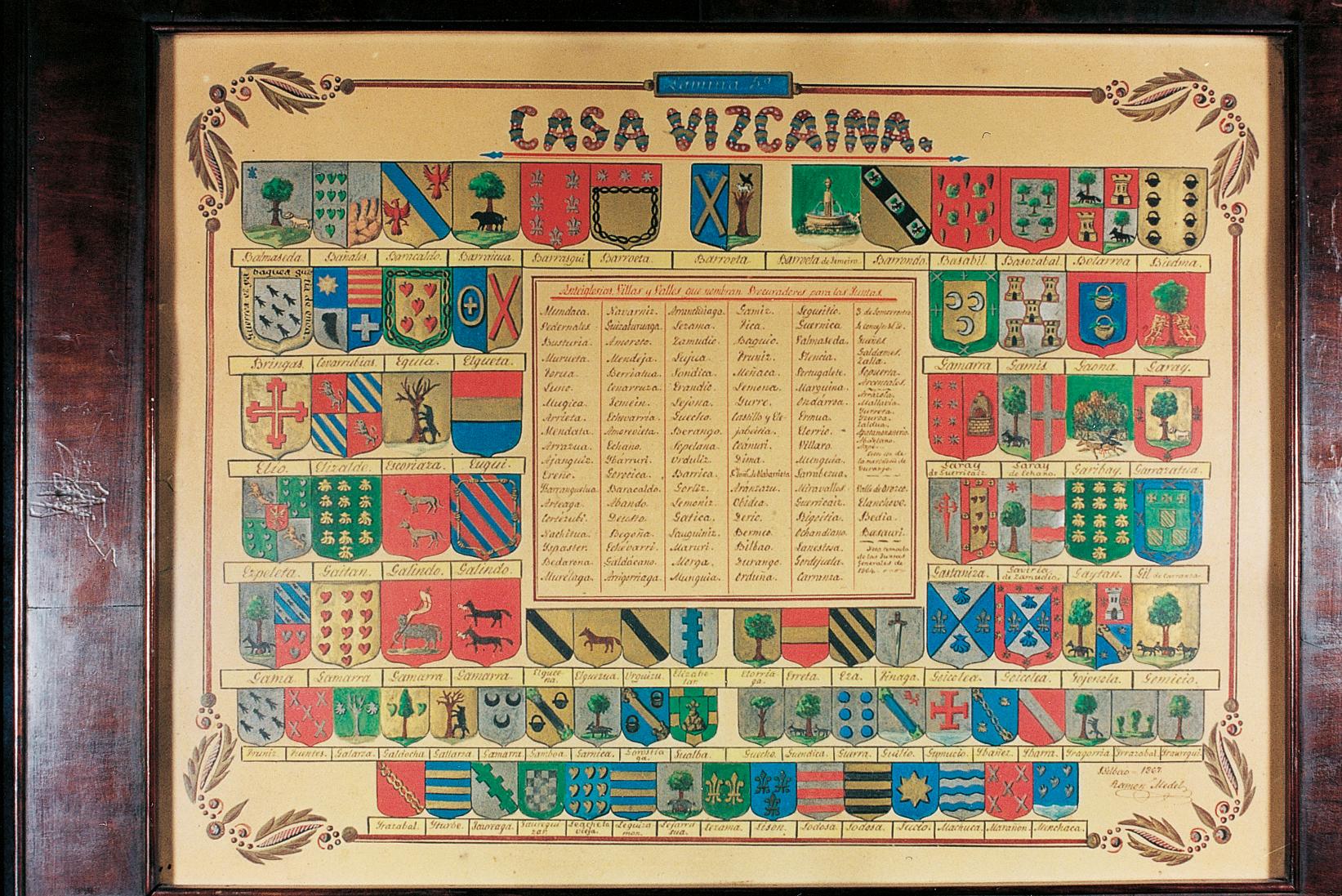 """""""Casa Vizcaina. Anteiglesias, villas y valles que nombran procuradores para las Juntas"""""""