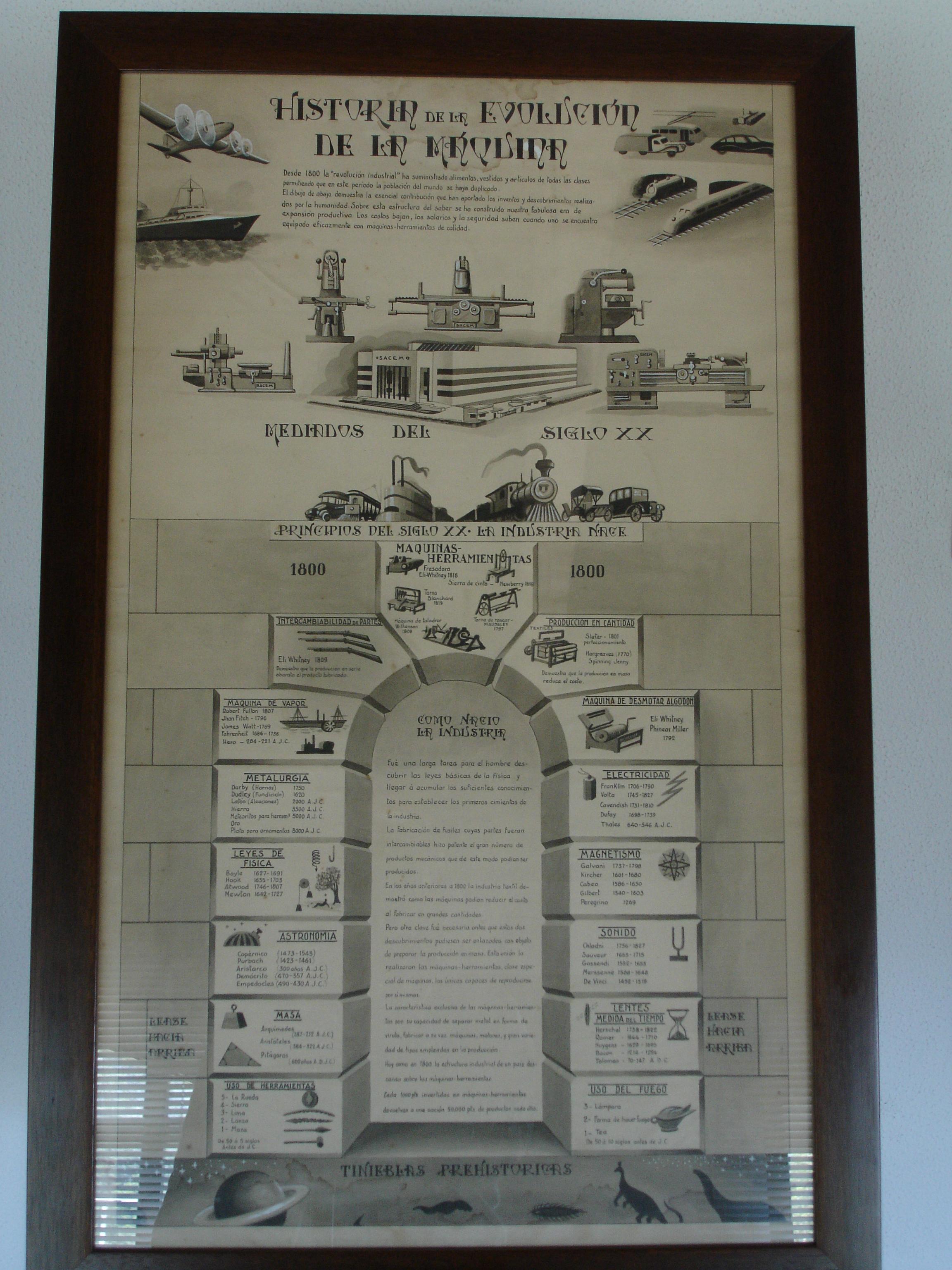 Historia de la evolución de la máquina