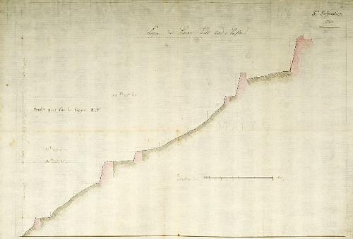 St. Sebastien 1795